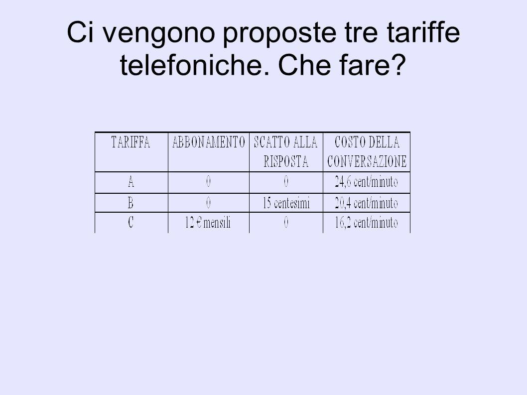 Ci vengono proposte tre tariffe telefoniche. Che fare