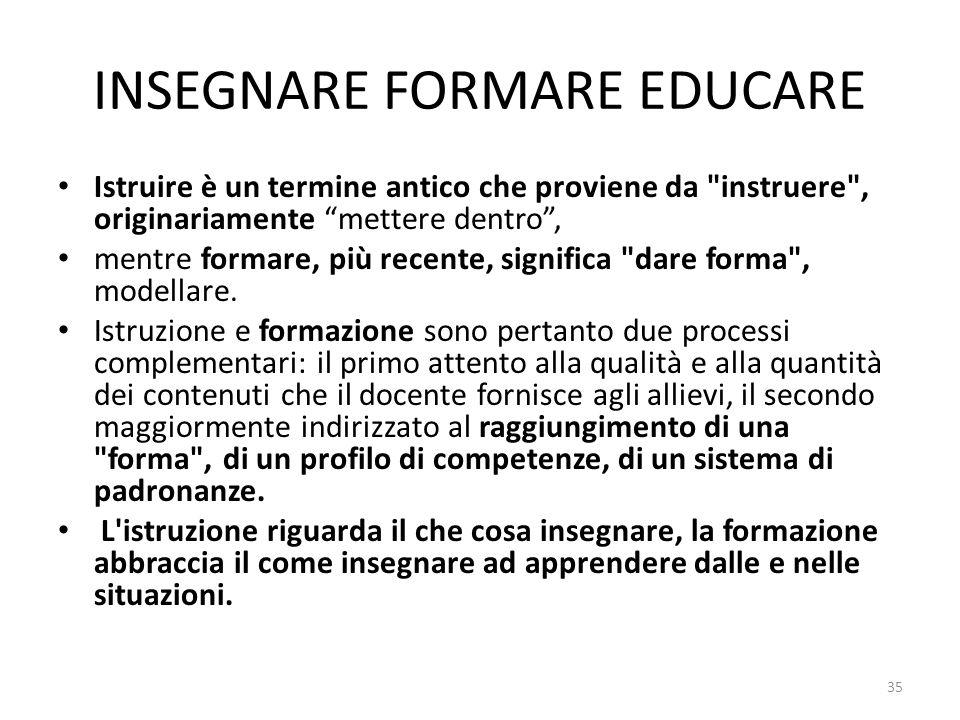 INSEGNARE FORMARE EDUCARE