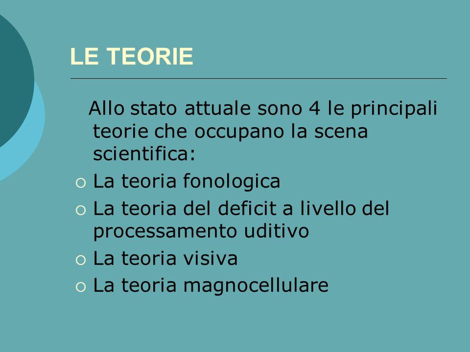 LE TEORIE Allo stato attuale sono 4 le principali teorie che occupano la scena scientifica: La teoria fonologica.