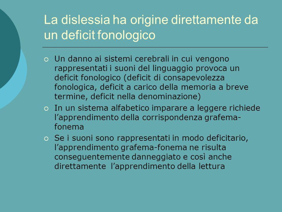 La dislessia ha origine direttamente da un deficit fonologico
