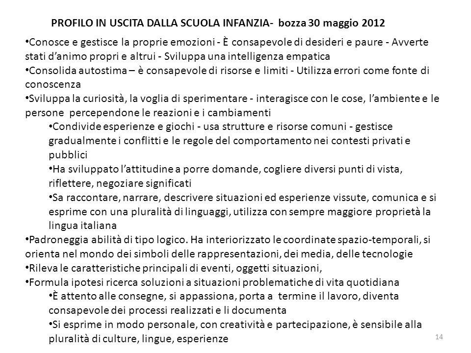 PROFILO IN USCITA DALLA SCUOLA INFANZIA- bozza 30 maggio 2012