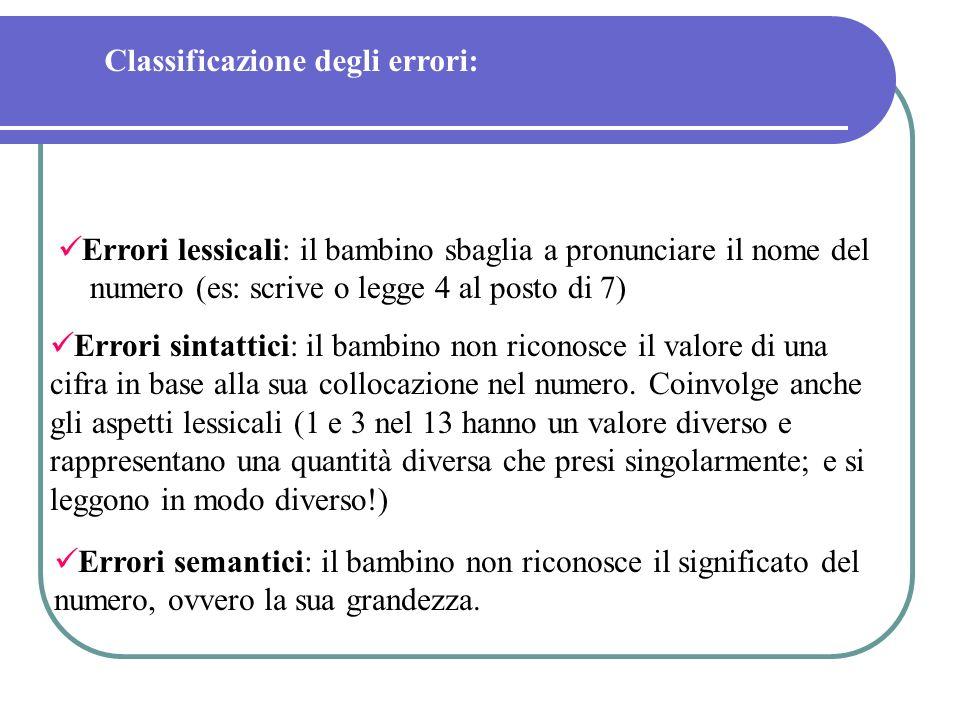 Classificazione degli errori: