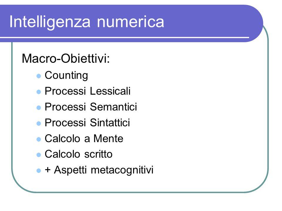 Intelligenza numerica