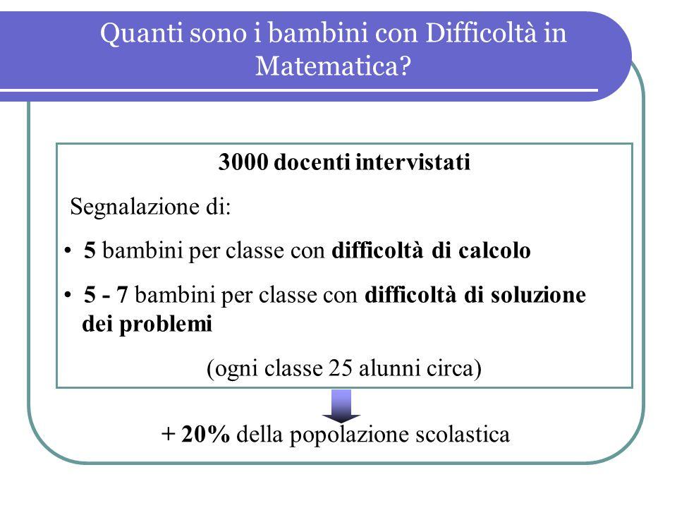 Quanti sono i bambini con Difficoltà in Matematica