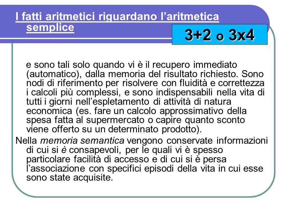 3+2 o 3x4 I fatti aritmetici riguardano l'aritmetica semplice