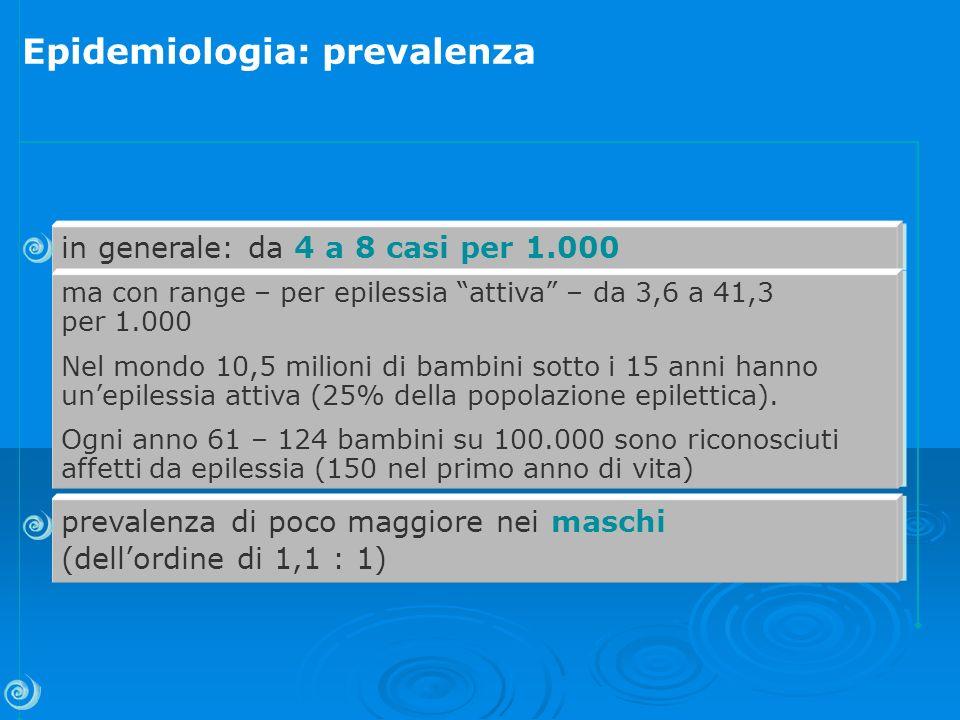 Epidemiologia: prevalenza