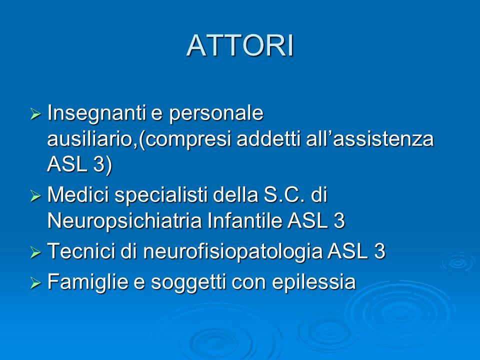 ATTORI Insegnanti e personale ausiliario,(compresi addetti all'assistenza ASL 3) Medici specialisti della S.C. di Neuropsichiatria Infantile ASL 3.