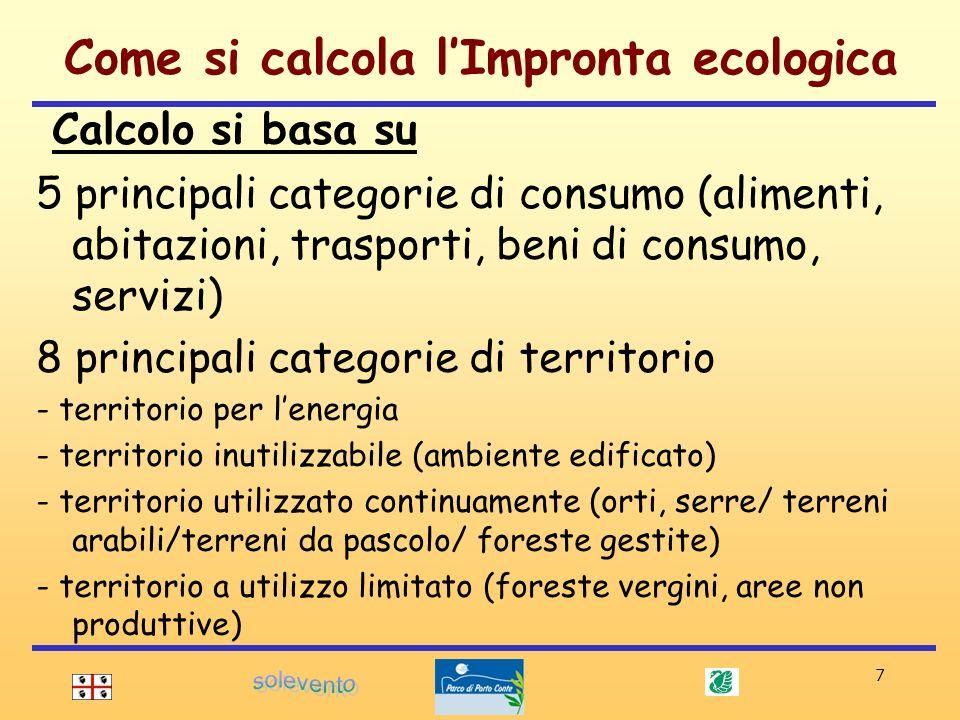 Come si calcola l'Impronta ecologica