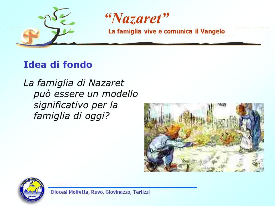 Idea di fondo La famiglia di Nazaret può essere un modello significativo per la famiglia di oggi.
