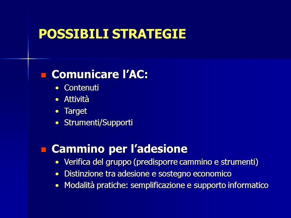 POSSIBILI STRATEGIE Comunicare l'AC: Cammino per l'adesione Contenuti