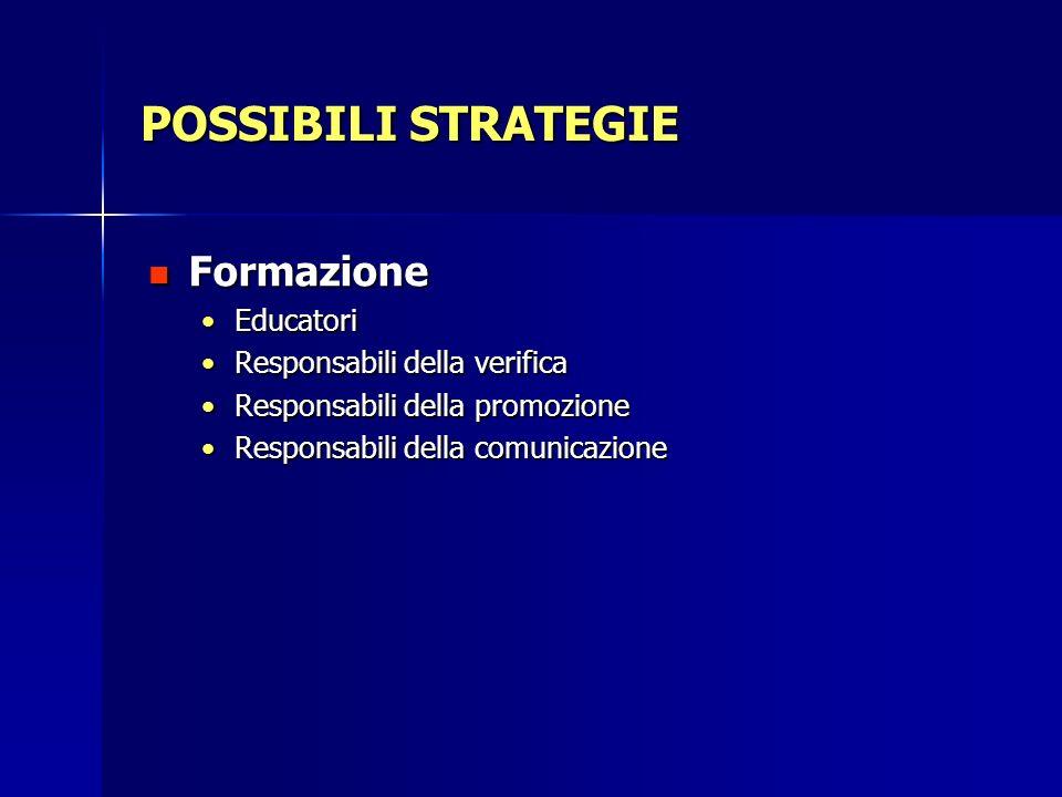 POSSIBILI STRATEGIE Formazione Educatori Responsabili della verifica
