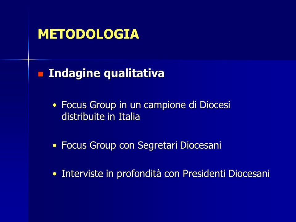 METODOLOGIA Indagine qualitativa