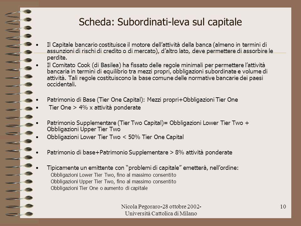 Scheda: Subordinati-leva sul capitale