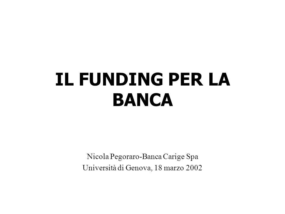 Nicola Pegoraro-Banca Carige Spa Università di Genova, 18 marzo 2002