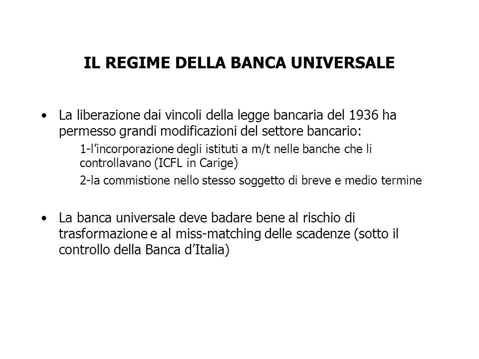 IL REGIME DELLA BANCA UNIVERSALE