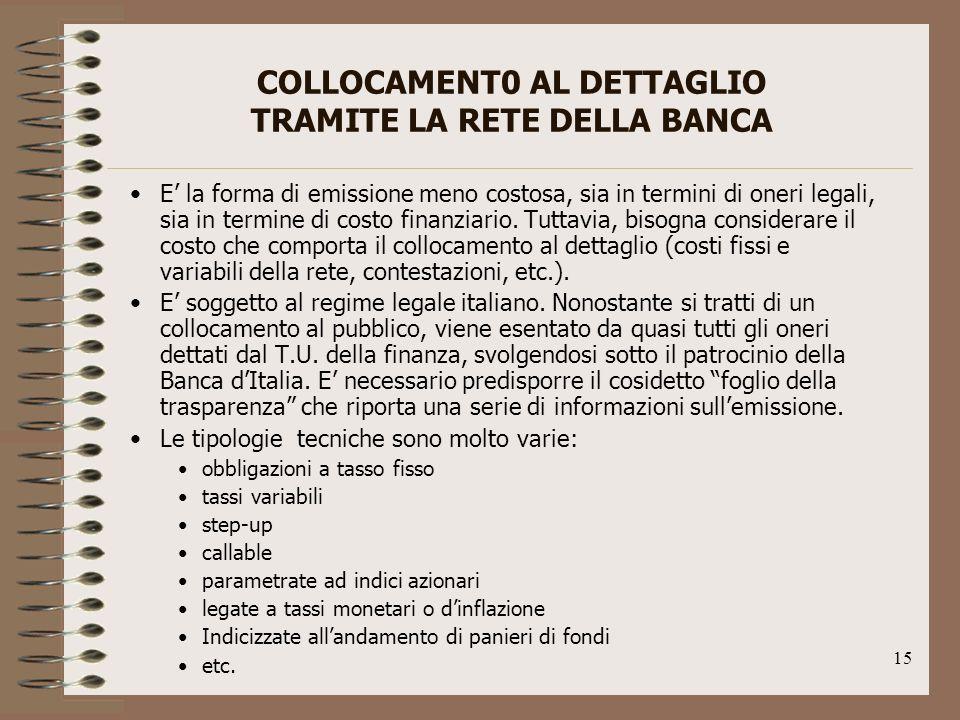 COLLOCAMENT0 AL DETTAGLIO TRAMITE LA RETE DELLA BANCA