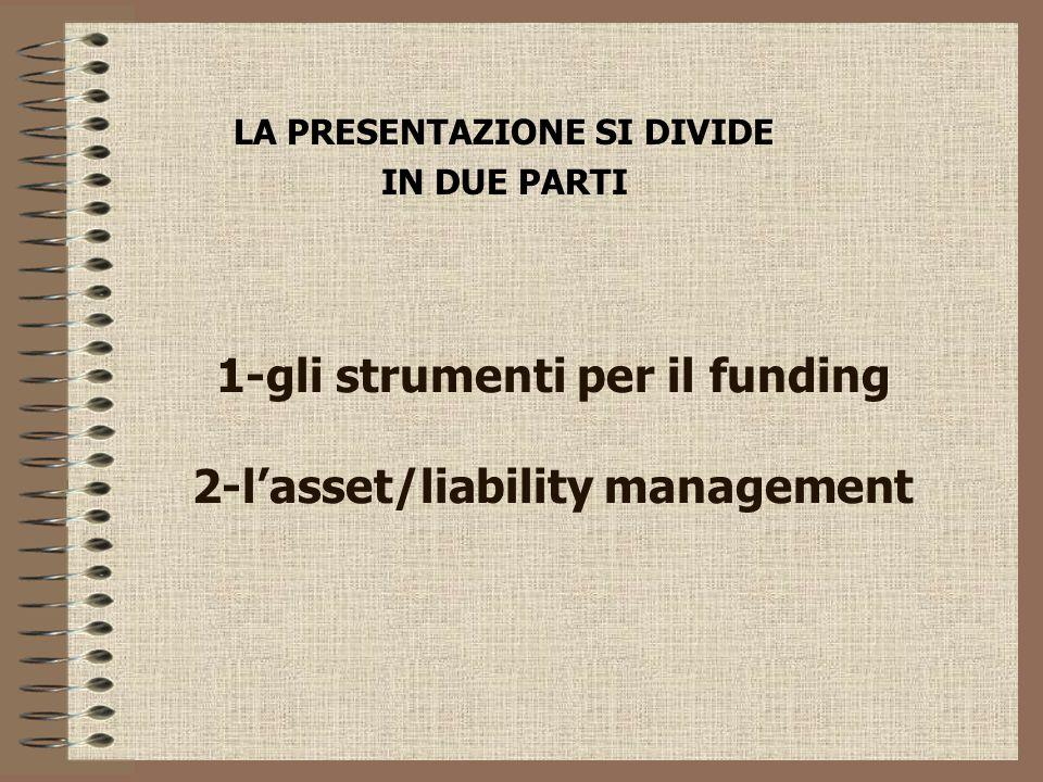 1-gli strumenti per il funding 2-l'asset/liability management
