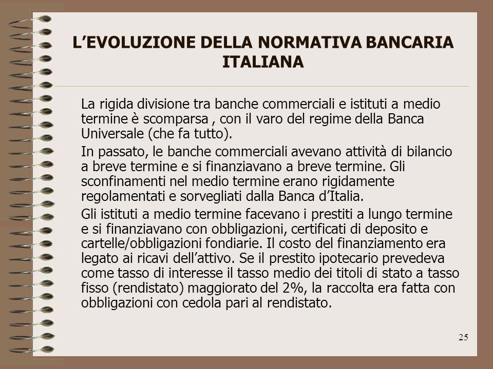 L'EVOLUZIONE DELLA NORMATIVA BANCARIA ITALIANA