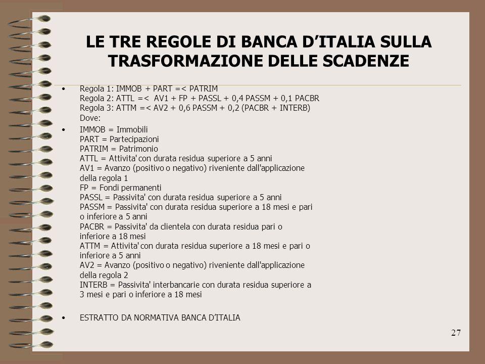 LE TRE REGOLE DI BANCA D'ITALIA SULLA TRASFORMAZIONE DELLE SCADENZE