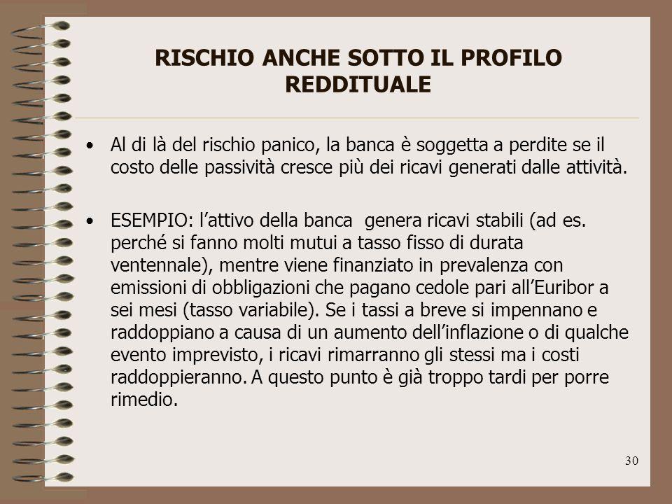 RISCHIO ANCHE SOTTO IL PROFILO REDDITUALE