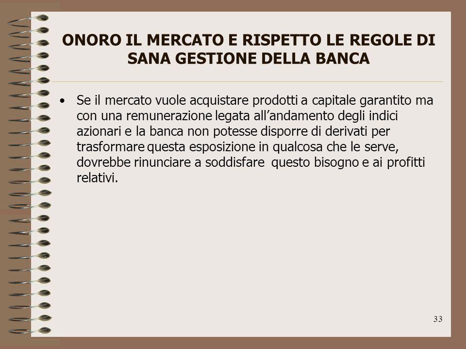 ONORO IL MERCATO E RISPETTO LE REGOLE DI SANA GESTIONE DELLA BANCA