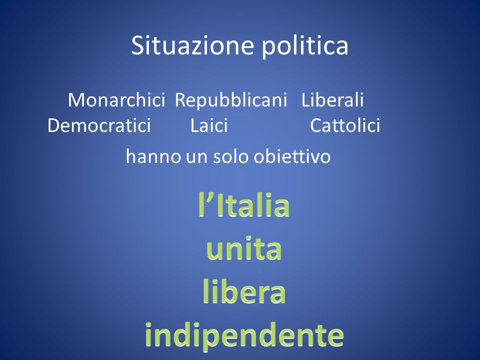 l'Italia unita libera indipendente