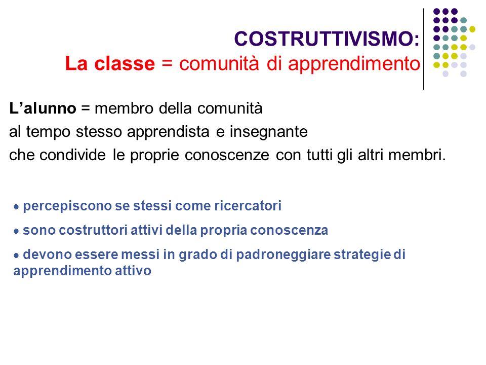COSTRUTTIVISMO: La classe = comunità di apprendimento
