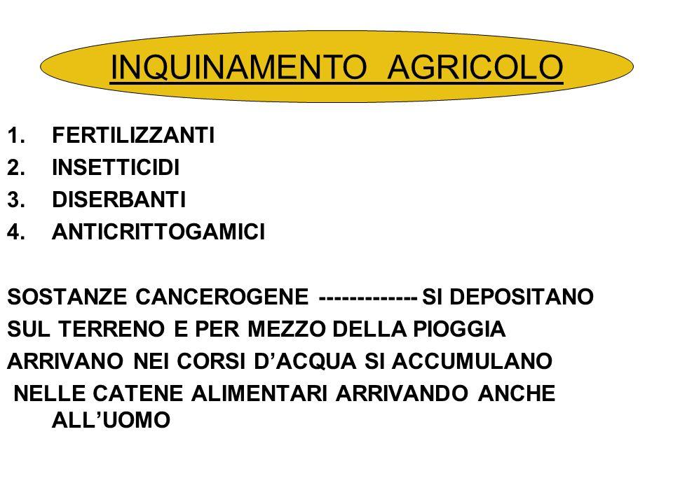 INQUINAMENTO AGRICOLO