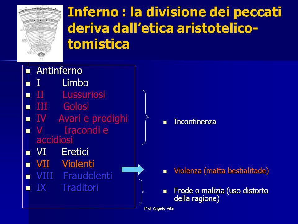 Inferno : la divisione dei peccati deriva dall'etica aristotelico-tomistica