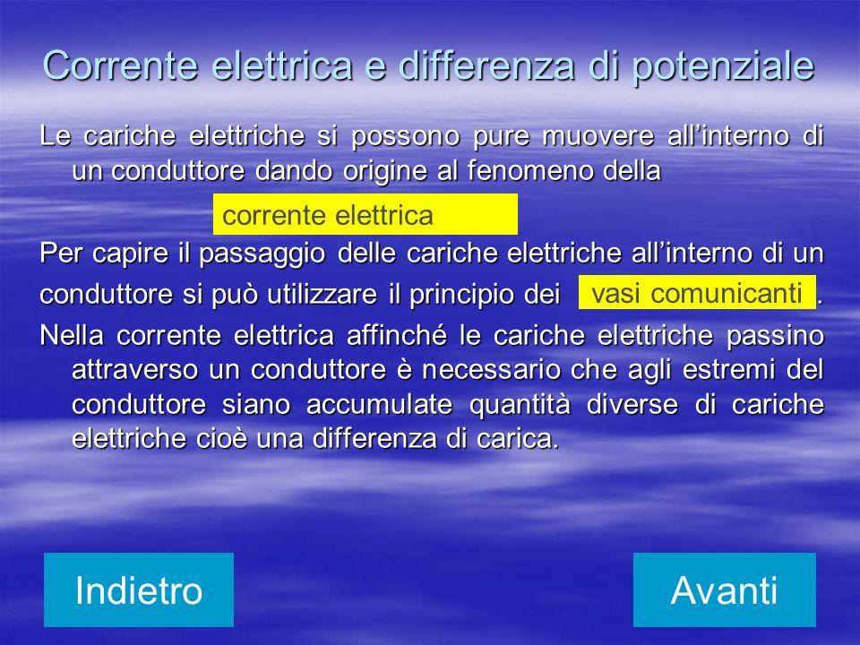 Corrente elettrica e differenza di potenziale