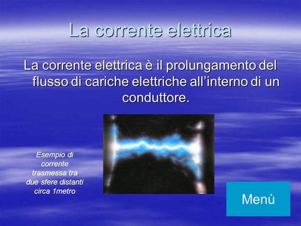 corrente trasmessa tra due sfere distanti circa 1metro