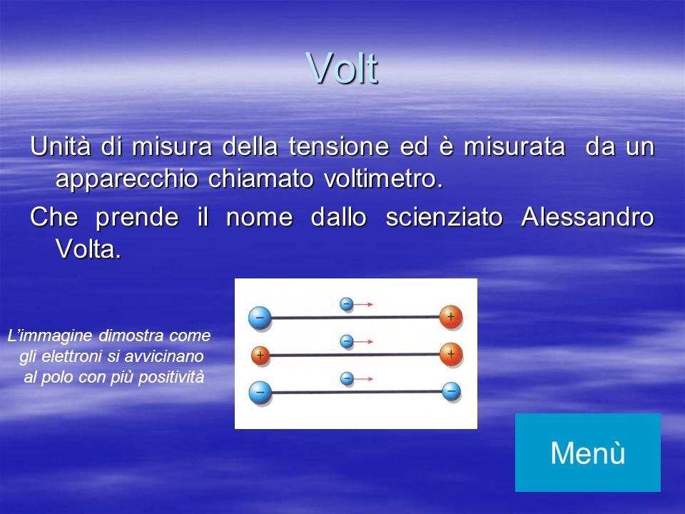 Volt Unità di misura della tensione ed è misurata da un apparecchio chiamato voltimetro. Che prende il nome dallo scienziato Alessandro Volta.
