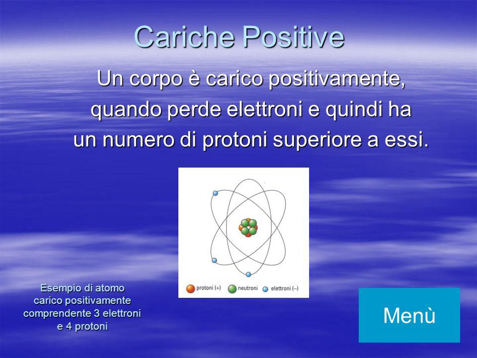 Cariche Positive Un corpo è carico positivamente,