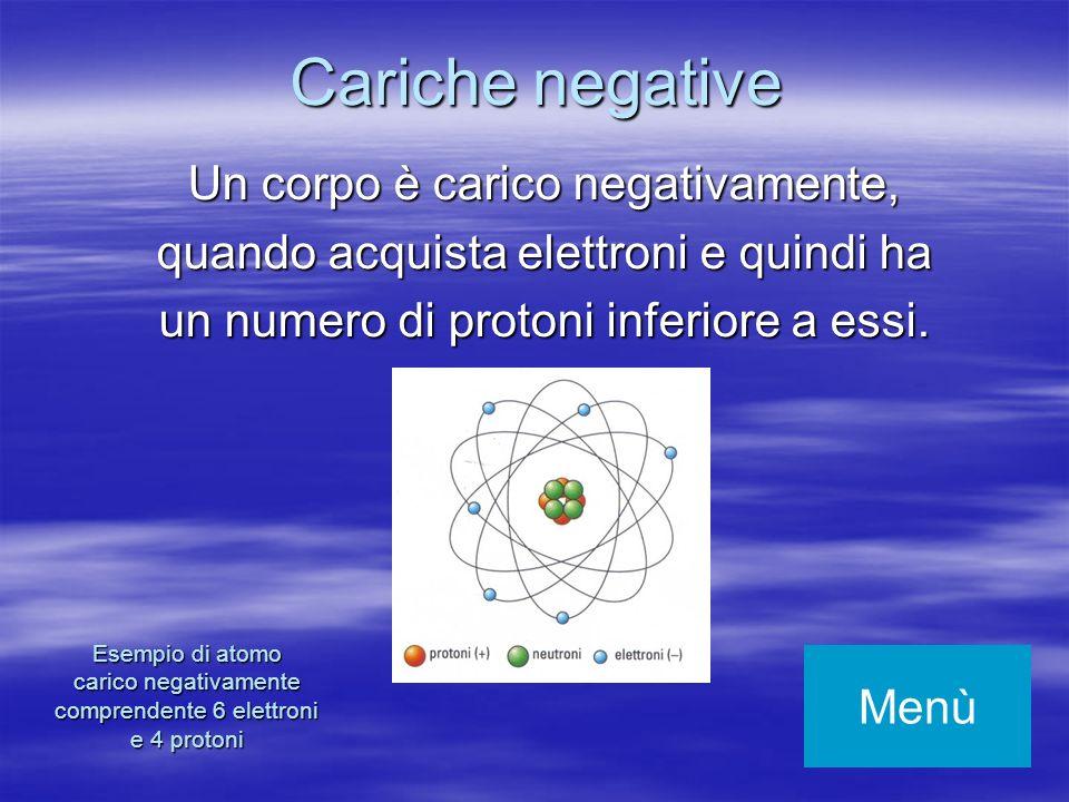 Cariche negative Un corpo è carico negativamente,