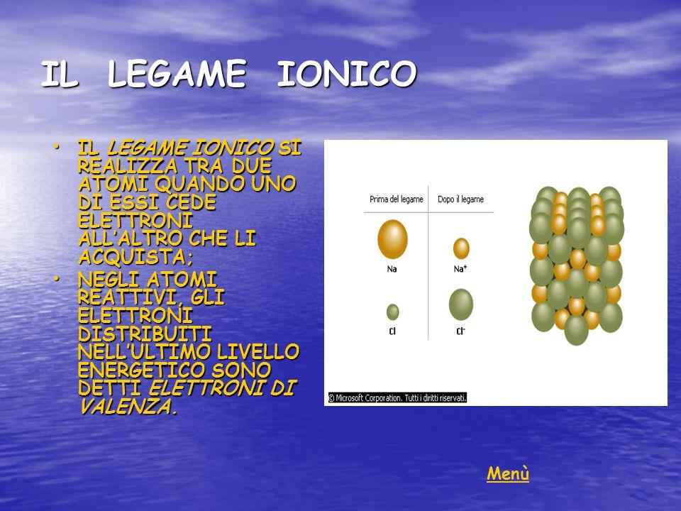 IL LEGAME IONICO IL LEGAME IONICO SI REALIZZA TRA DUE ATOMI QUANDO UNO DI ESSI CEDE ELETTRONI ALL'ALTRO CHE LI ACQUISTA;