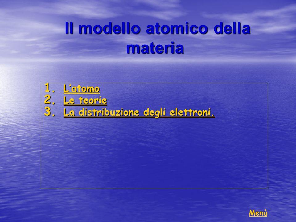Il modello atomico della materia