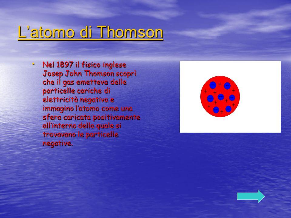 L'atomo di Thomson