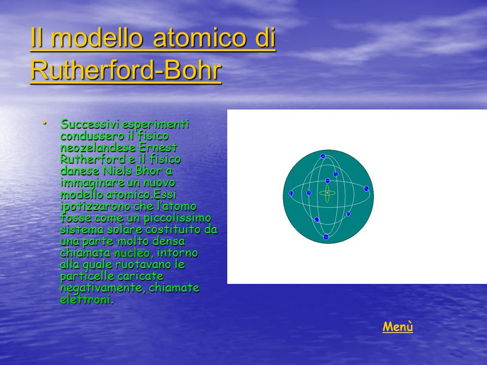 Il modello atomico di Rutherford-Bohr