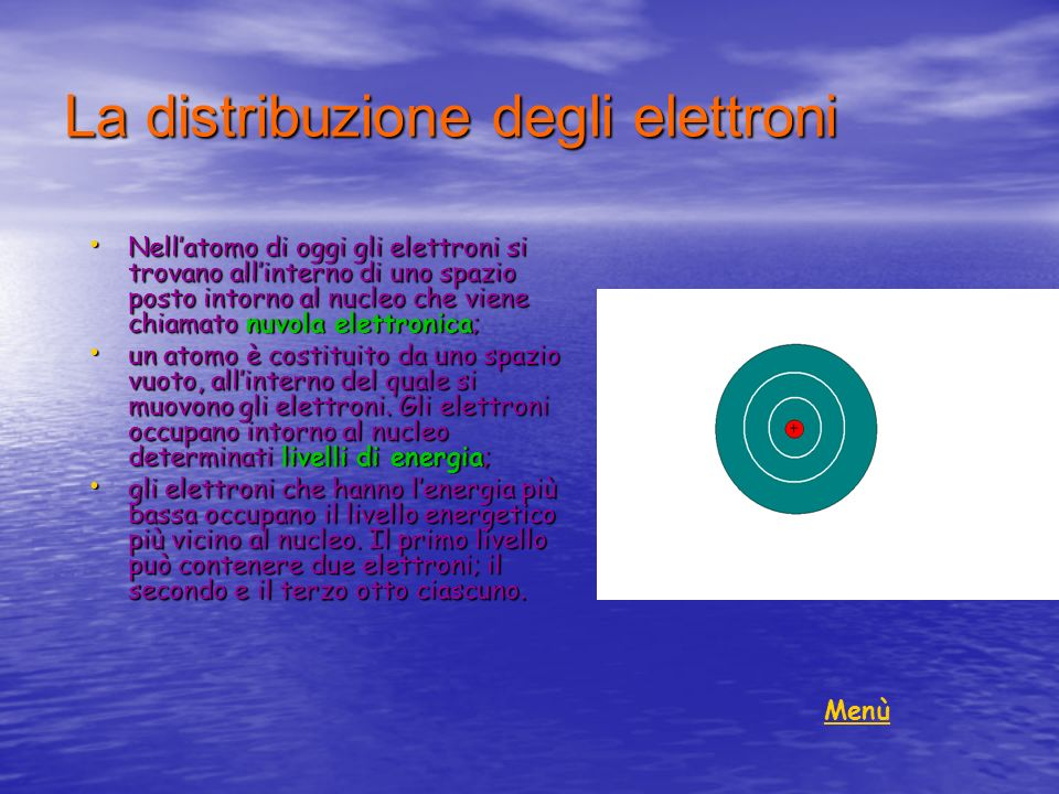 La distribuzione degli elettroni