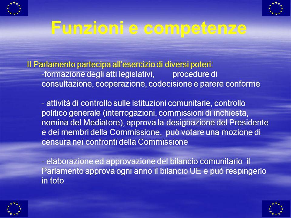 Funzioni e competenzeIl Parlamento partecipa all'esercizio di diversi poteri: