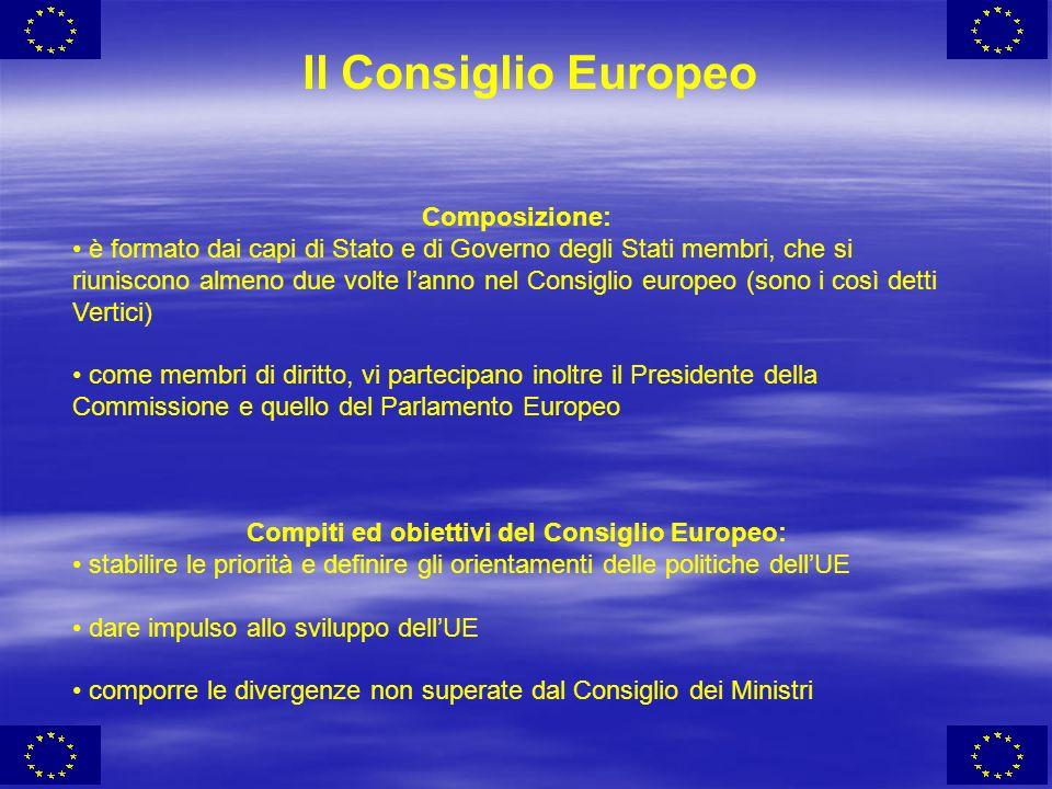 Compiti ed obiettivi del Consiglio Europeo: