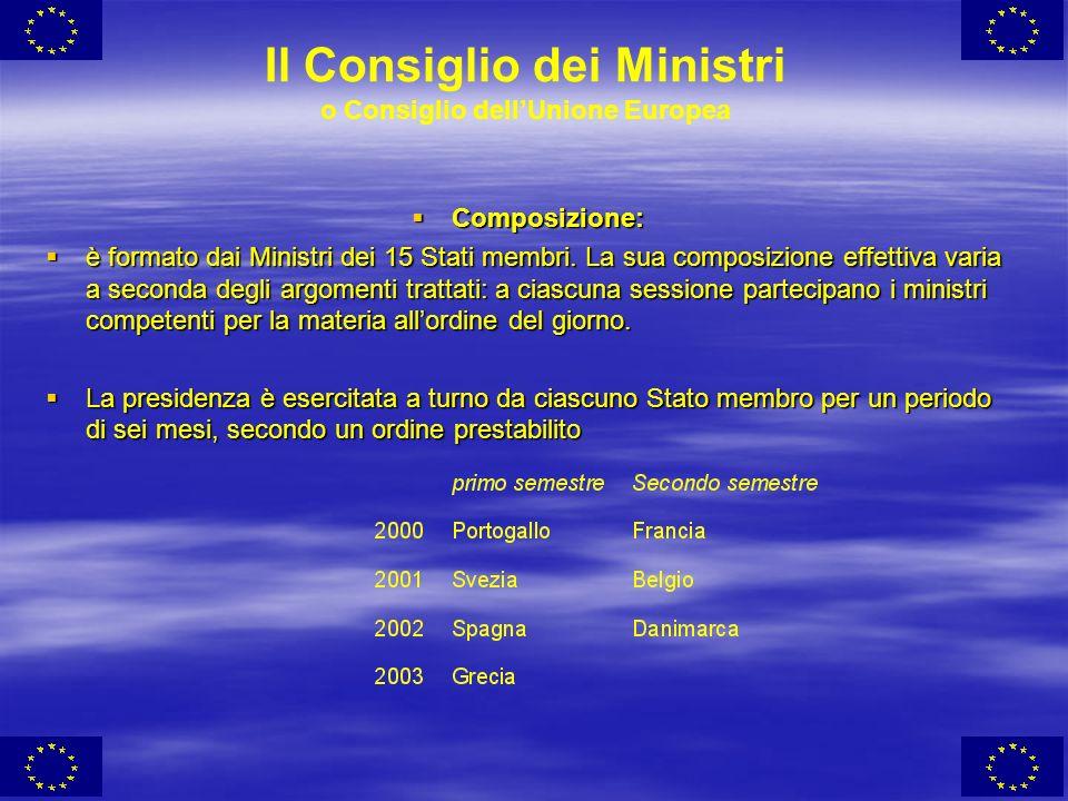 Il Consiglio dei Ministri o Consiglio dell'Unione Europea