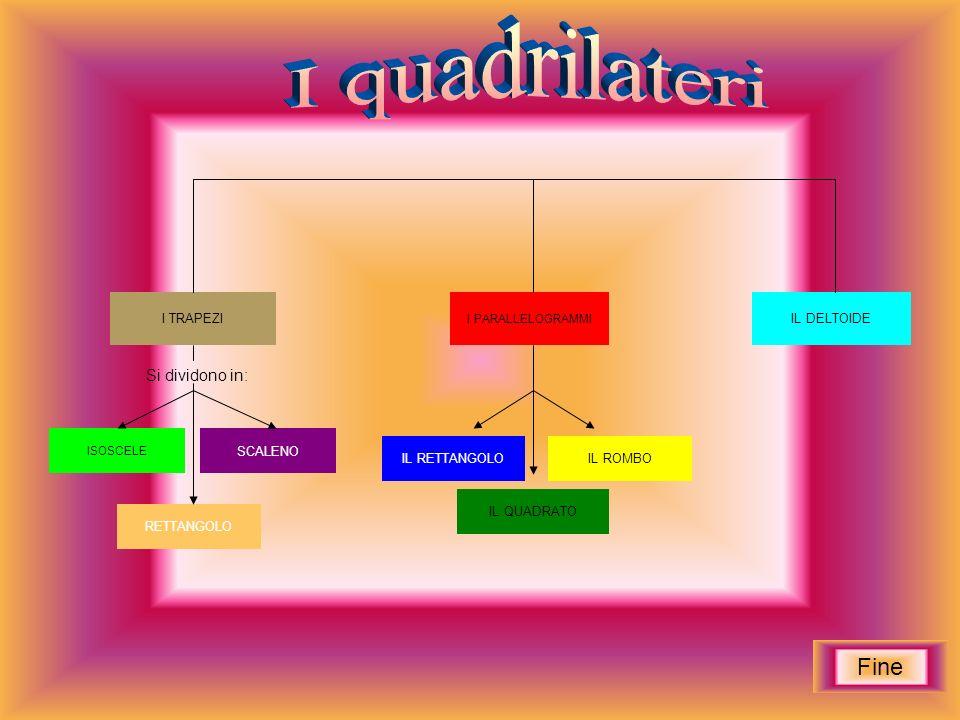 I quadrilateri Fine Si dividono in: I TRAPEZI IL DELTOIDE SCALENO
