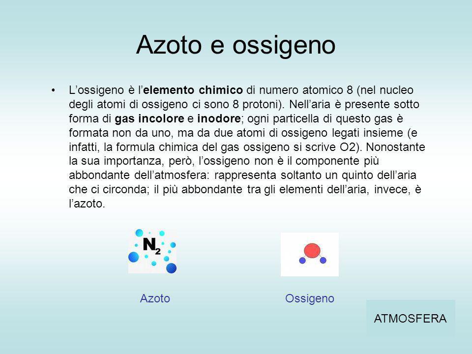 Azoto e ossigeno