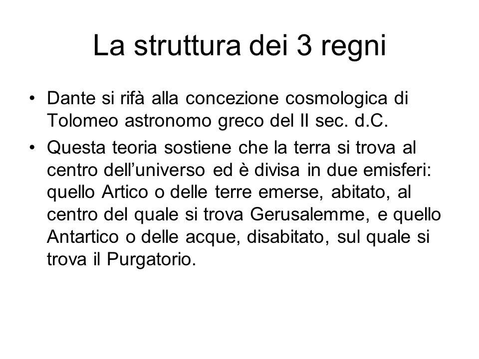La struttura dei 3 regni Dante si rifà alla concezione cosmologica di Tolomeo astronomo greco del II sec. d.C.