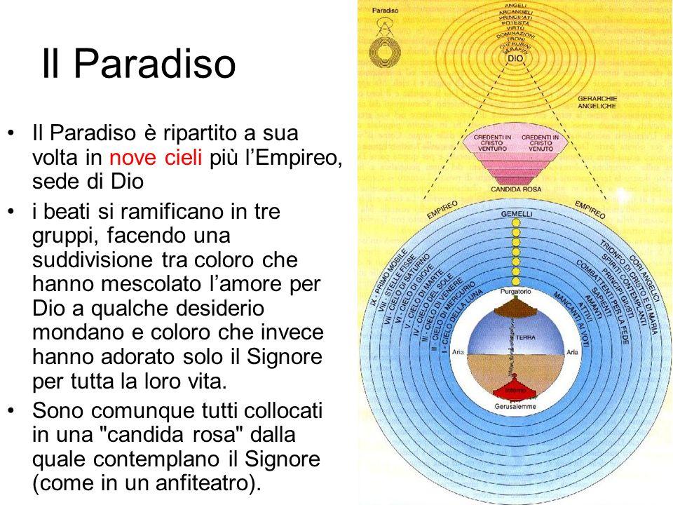 Il Paradiso Il Paradiso è ripartito a sua volta in nove cieli più l'Empireo, sede di Dio.