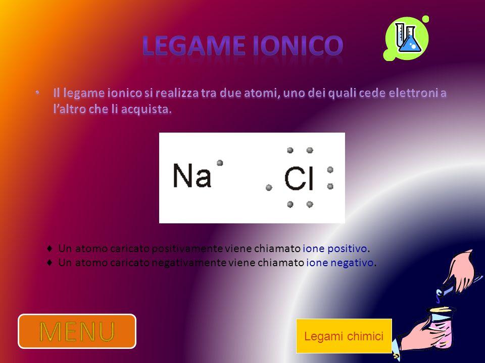 Legame ionicoIl legame ionico si realizza tra due atomi, uno dei quali cede elettroni a l'altro che li acquista.