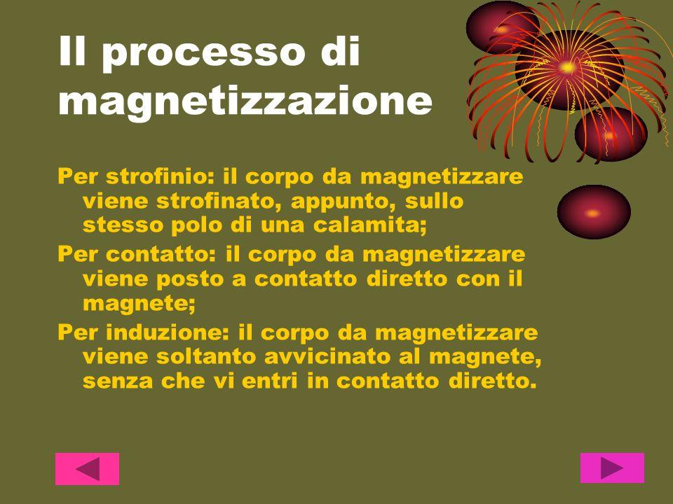 Il processo di magnetizzazione