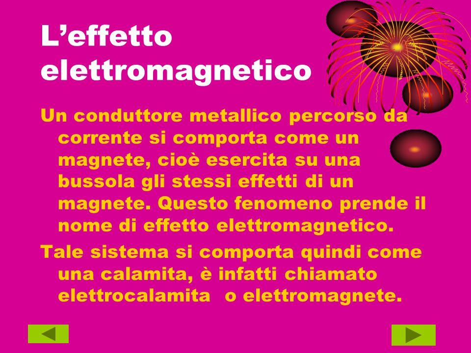 L'effetto elettromagnetico