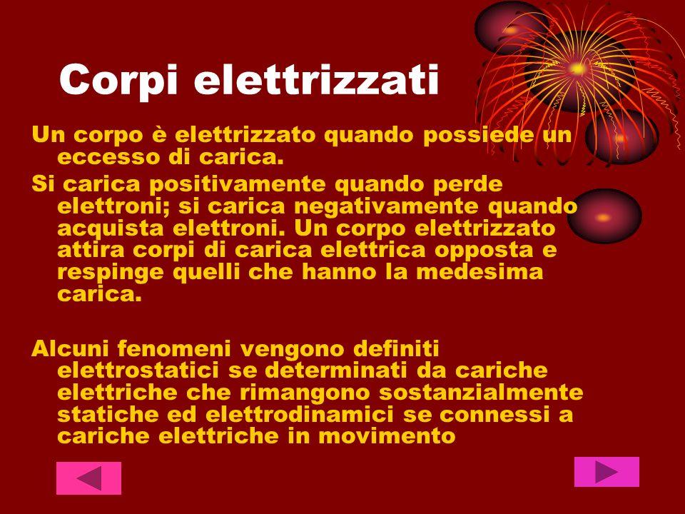 Corpi elettrizzatiUn corpo è elettrizzato quando possiede un eccesso di carica.